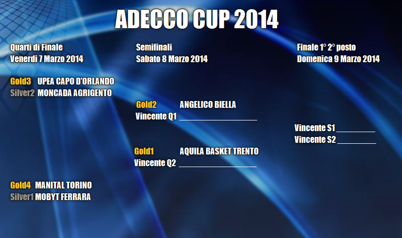 ADECCOCUP