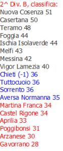 Lega Class
