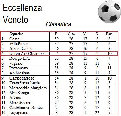 Ecc Veneto - Copia