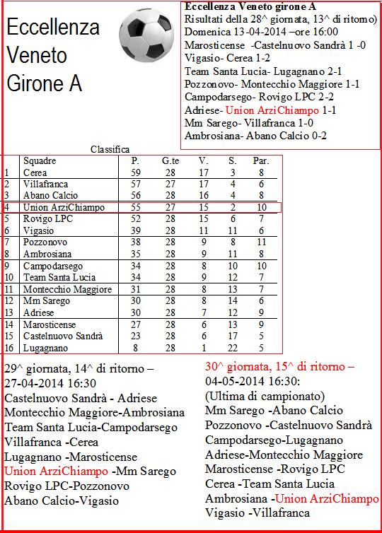 Ecc Veneto