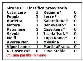 Classi - Lega
