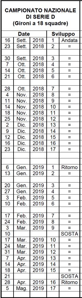 Serie D Calendario Girone I Al Via Domenica 16 9 18 Subito Gela Igea Virtus Poi Il Derby Con Il Messina Al D Alcontres Barone Aurora Milazzo